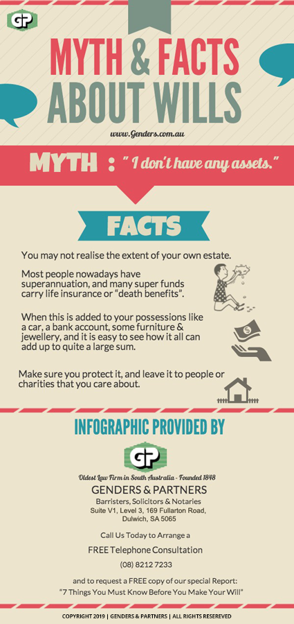 Myth and Facts About Wills:
