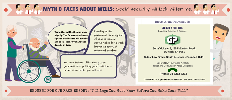Myth & Facts About Wills: