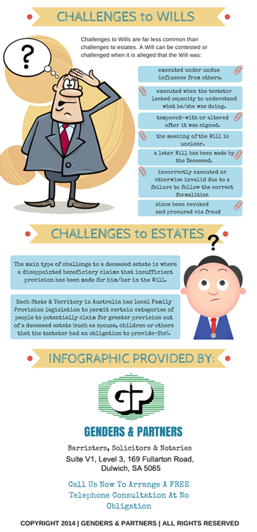 Challenges to Wills