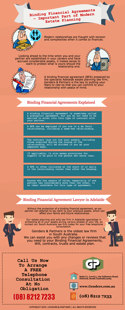 Binding Financial Agreements – Important Part of Modern Estate Planning