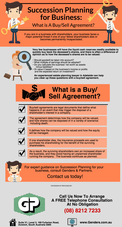 Succession Planning for Business: What is A Buy/Sell Agreement?